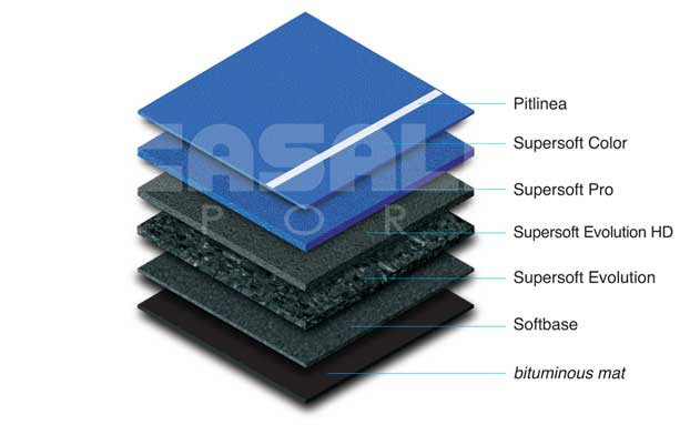 Acrylic Supersoft Pro Turf